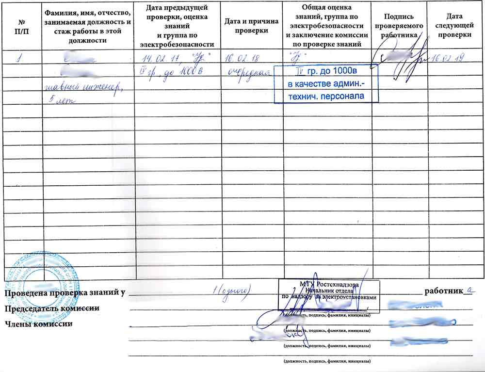 Группа по электробезопасности во владимир приказ на создание 1 группы по электробезопасности